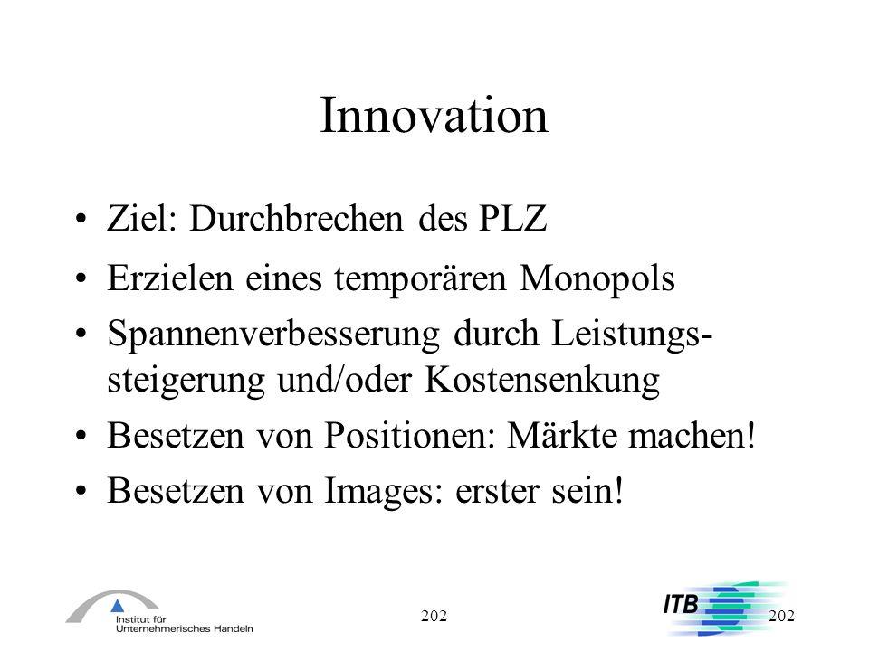 Innovation Ziel: Durchbrechen des PLZ