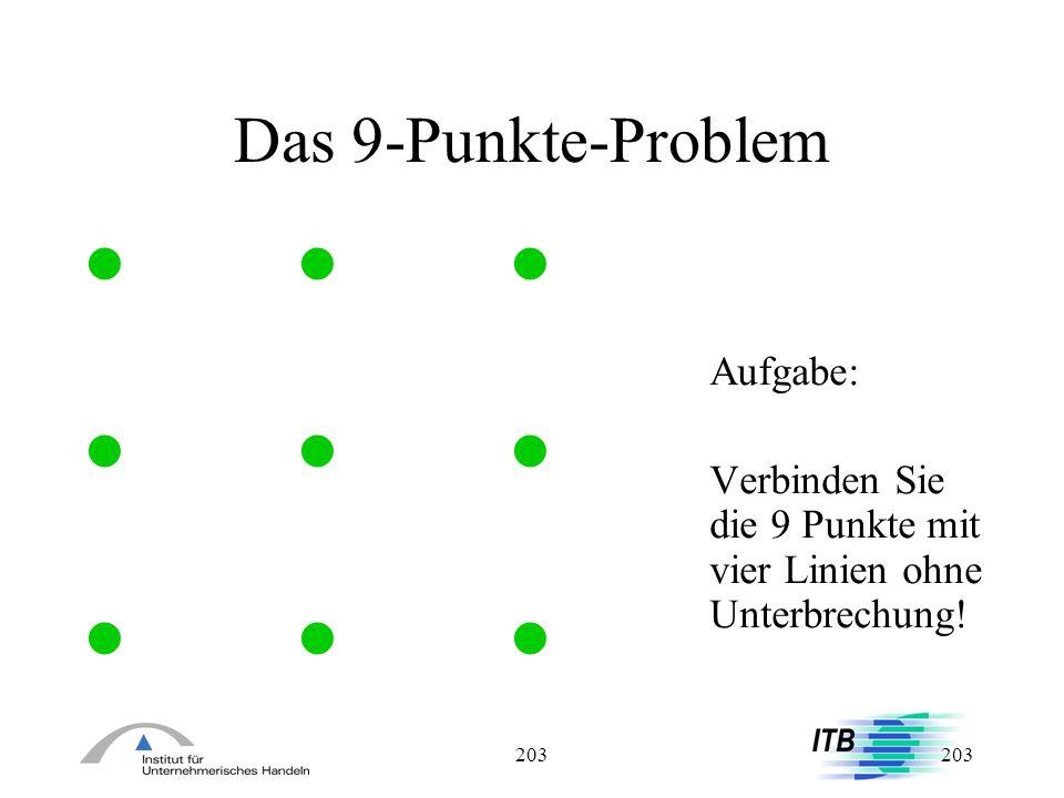 • • • Das 9-Punkte-Problem
