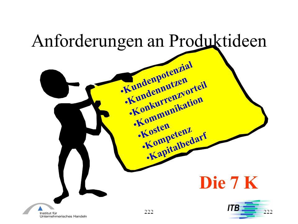Anforderungen an Produktideen