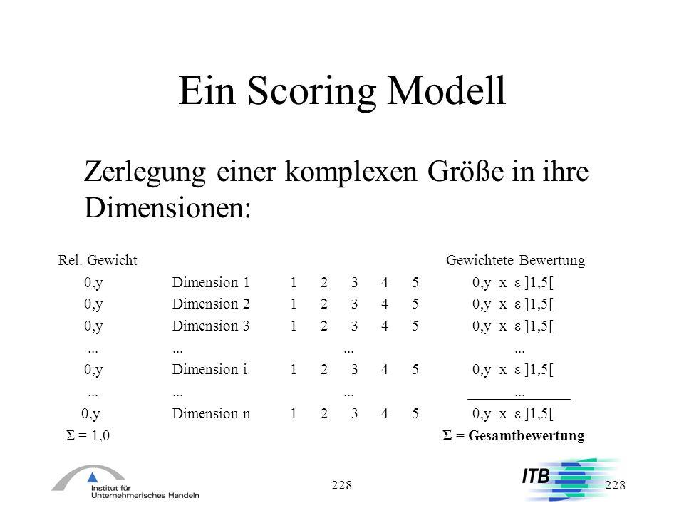 Ein Scoring ModellZerlegung einer komplexen Größe in ihre Dimensionen: Rel. Gewicht Gewichtete Bewertung.