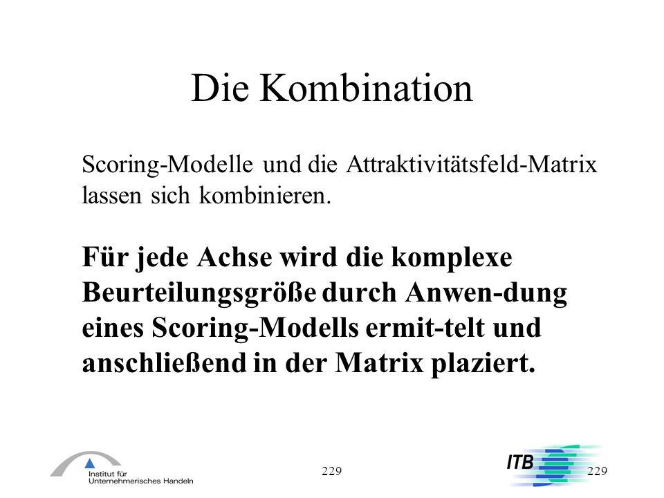 Die KombinationScoring-Modelle und die Attraktivitätsfeld-Matrix lassen sich kombinieren.