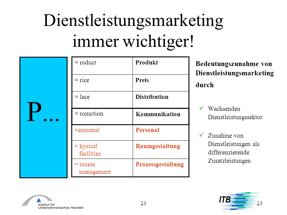 M a r k e t i n g prof dr matthias eickhoff ppt for Raumgestaltung analyse