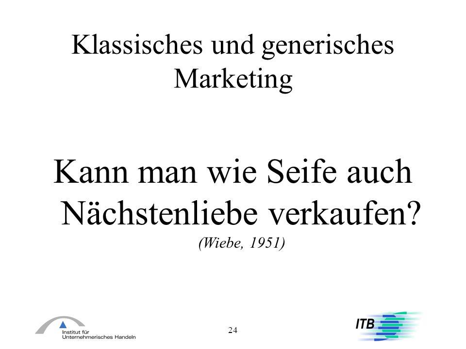 Klassisches und generisches Marketing
