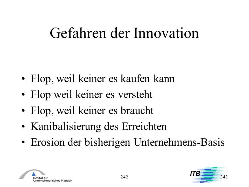 Gefahren der Innovation