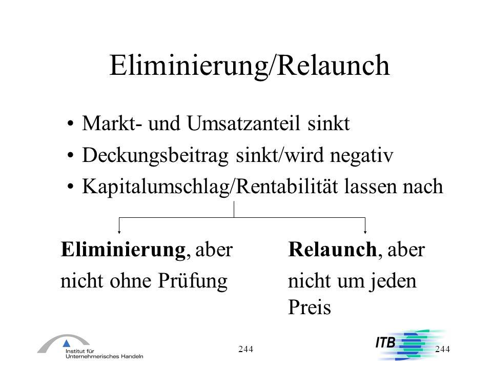 Eliminierung/Relaunch