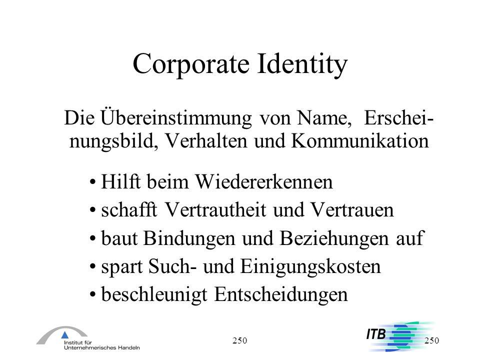 Corporate IdentityDie Übereinstimmung von Name, Erschei-nungsbild, Verhalten und Kommunikation. Hilft beim Wiedererkennen.