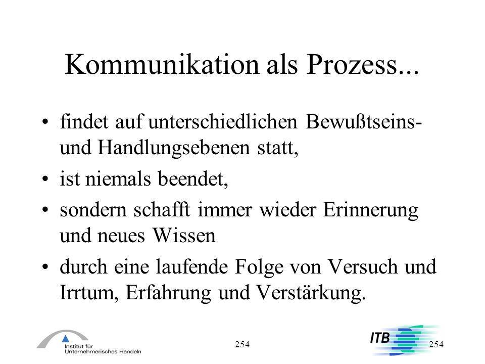 Kommunikation als Prozess...