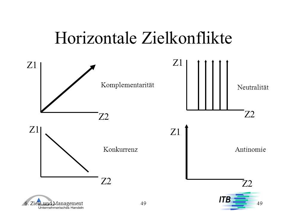 Horizontale Zielkonflikte
