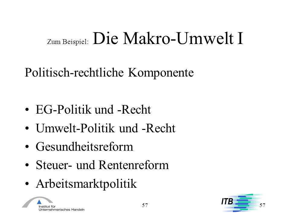 Zum Beispiel: Die Makro-Umwelt I