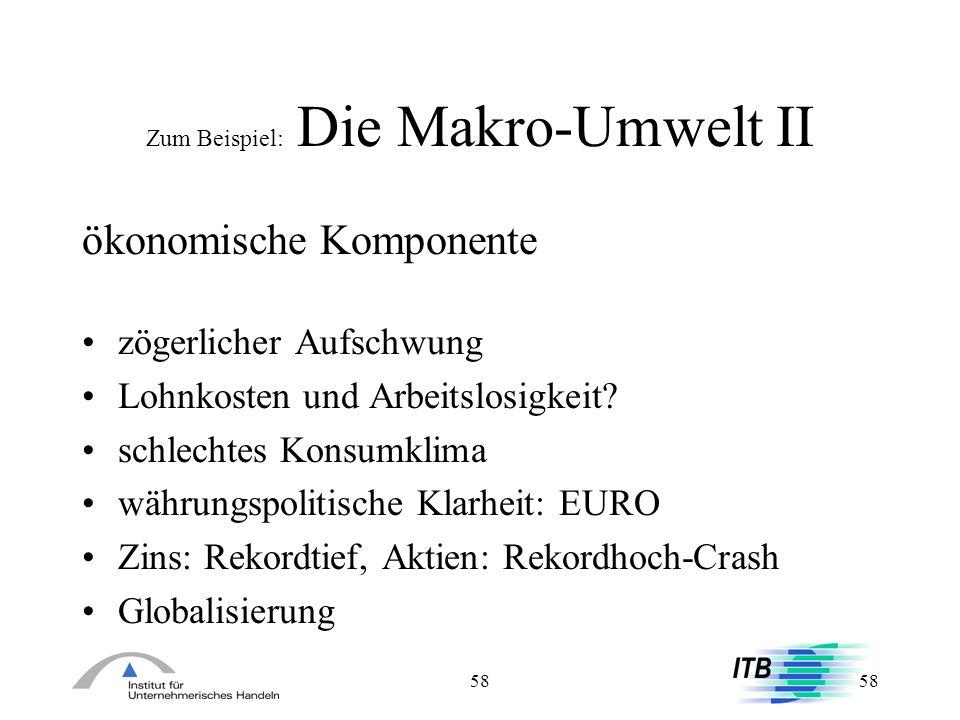 Zum Beispiel: Die Makro-Umwelt II