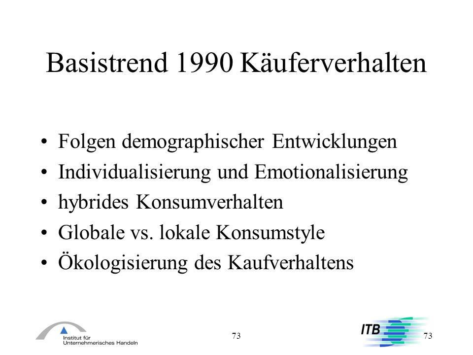 Basistrend 1990 Käuferverhalten