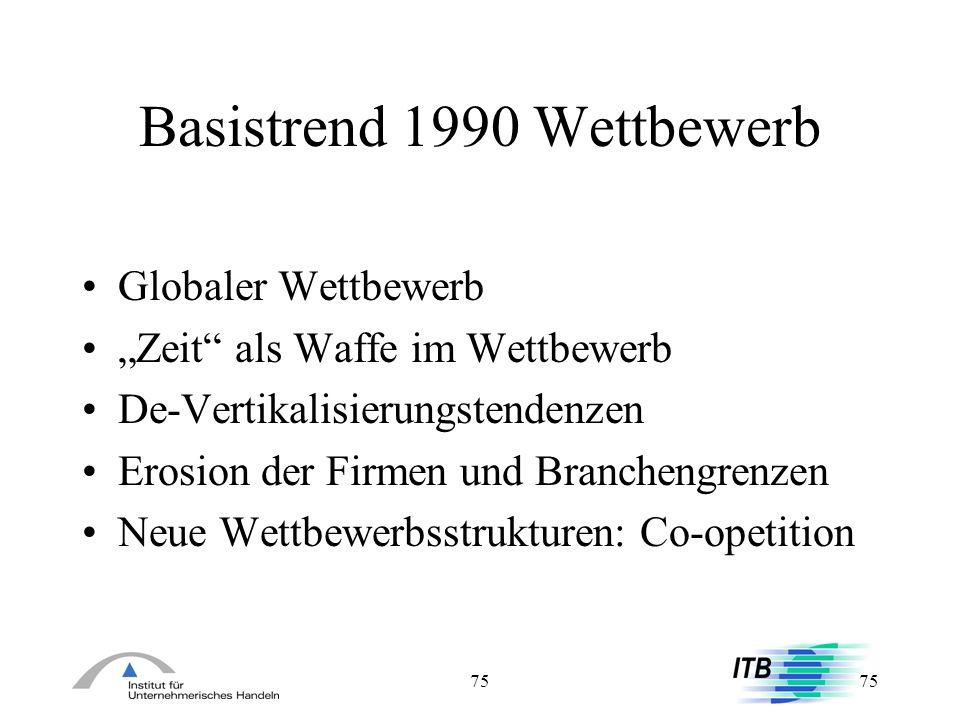 Basistrend 1990 Wettbewerb