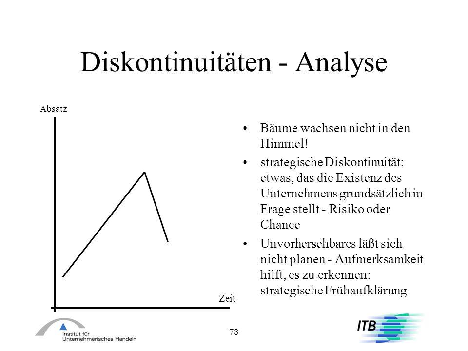 Diskontinuitäten - Analyse
