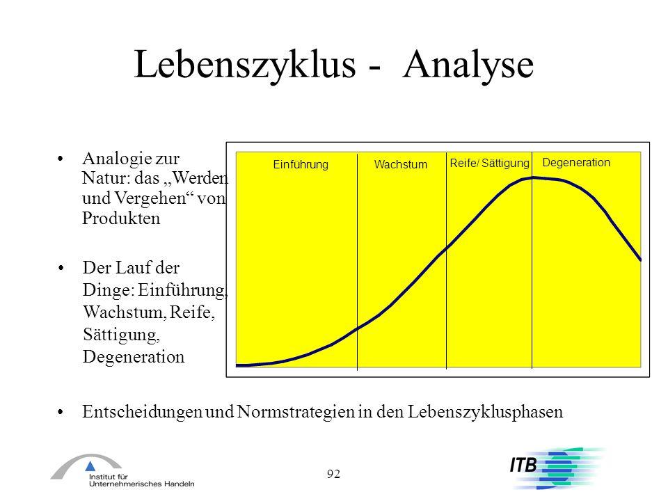 Lebenszyklus - Analyse