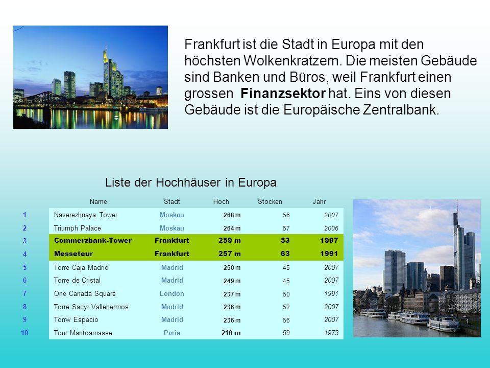 Liste der Hochhäuser in Europa