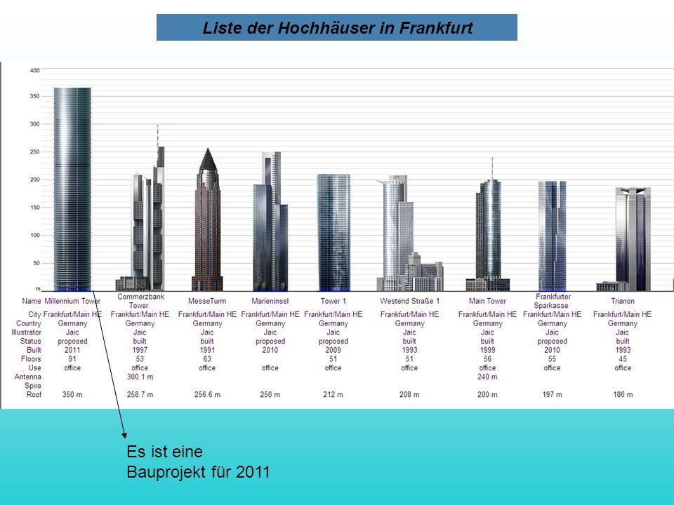 Liste der Hochhäuser in Frankfurt