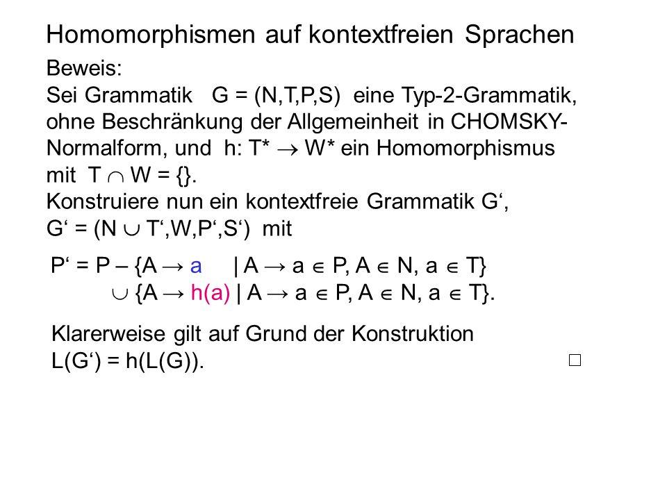 Homomorphismen auf kontextfreien Sprachen