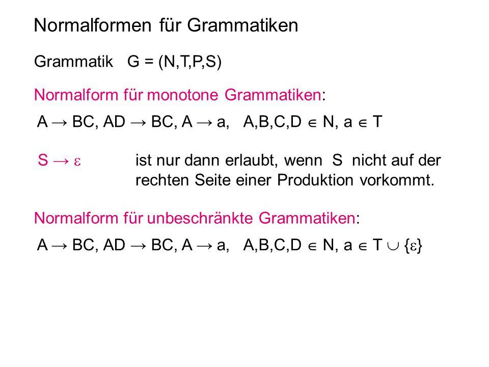 Normalformen für Grammatiken