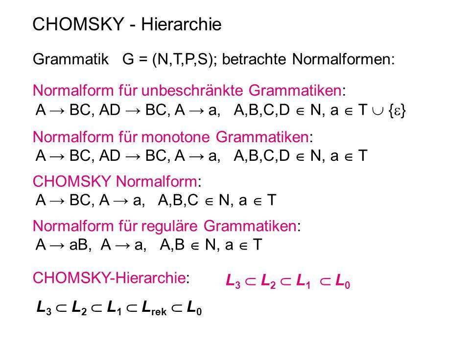 CHOMSKY - Hierarchie Grammatik G = (N,T,P,S); betrachte Normalformen: