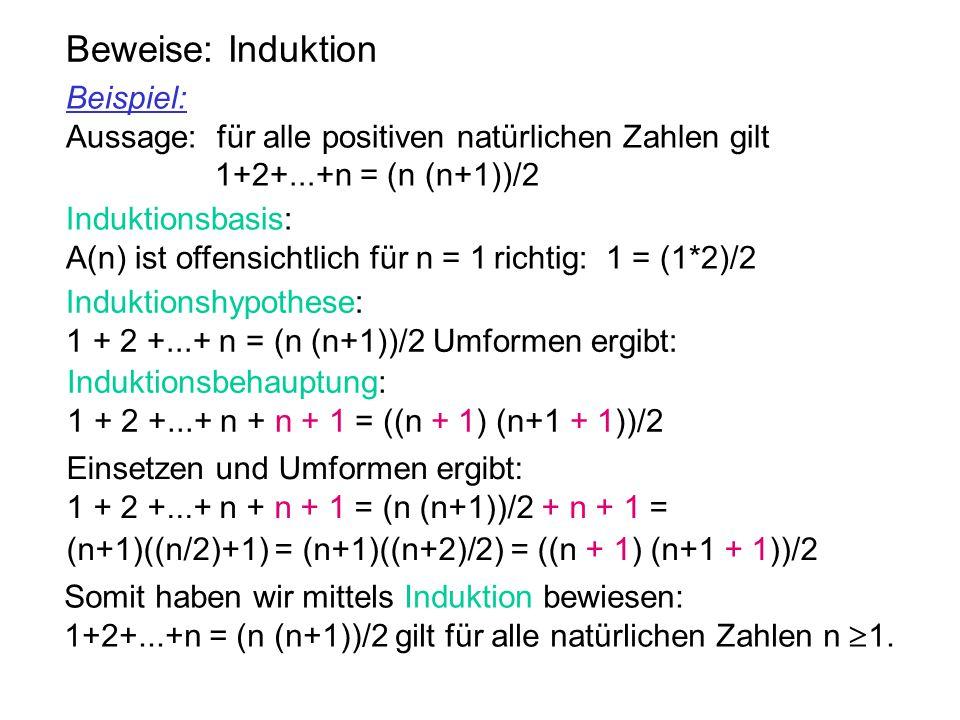 Beweise: Induktion Beispiel: