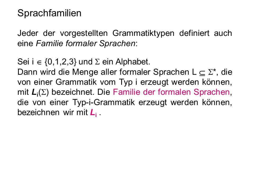 Sprachfamilien Jeder der vorgestellten Grammatiktypen definiert auch eine Familie formaler Sprachen:
