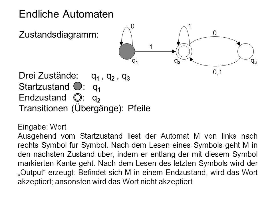 Endliche Automaten Zustandsdiagramm: Drei Zustände: q1 , q2 , q3