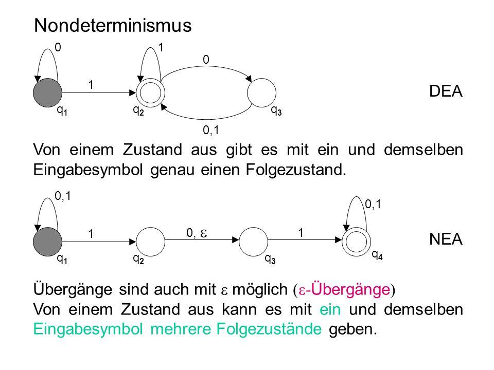 Nondeterminismus q1. q2. q3. 1. 0,1. DEA. Von einem Zustand aus gibt es mit ein und demselben Eingabesymbol genau einen Folgezustand.