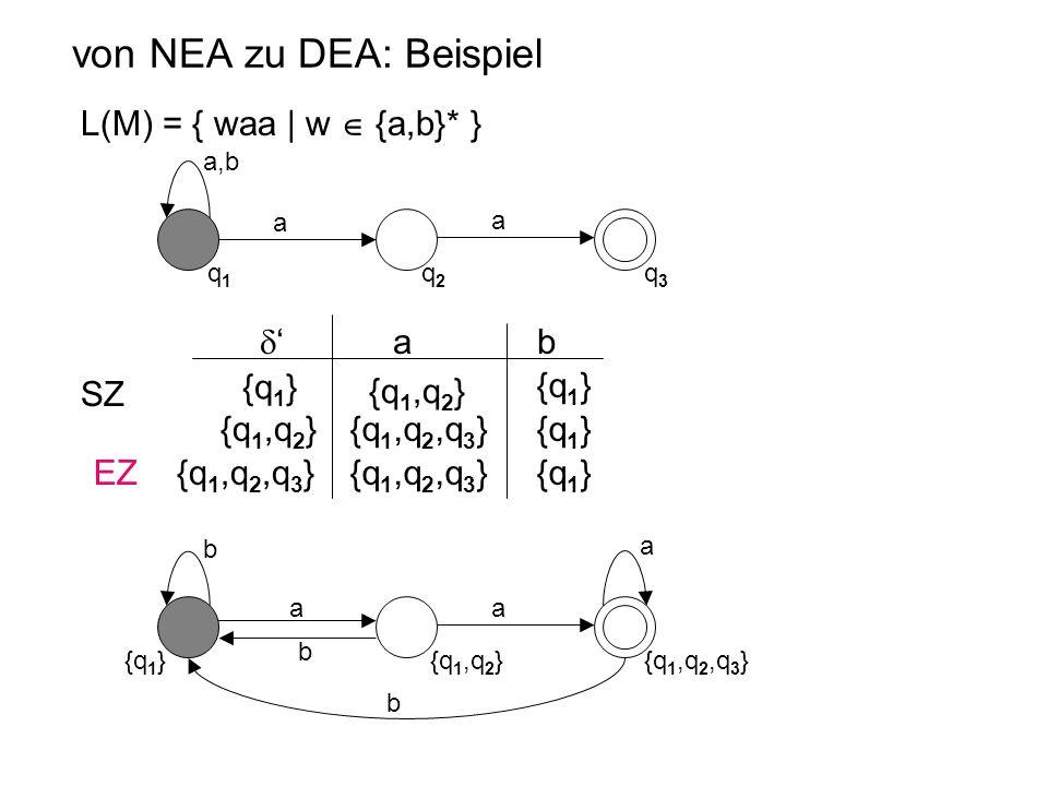 von NEA zu DEA: Beispiel