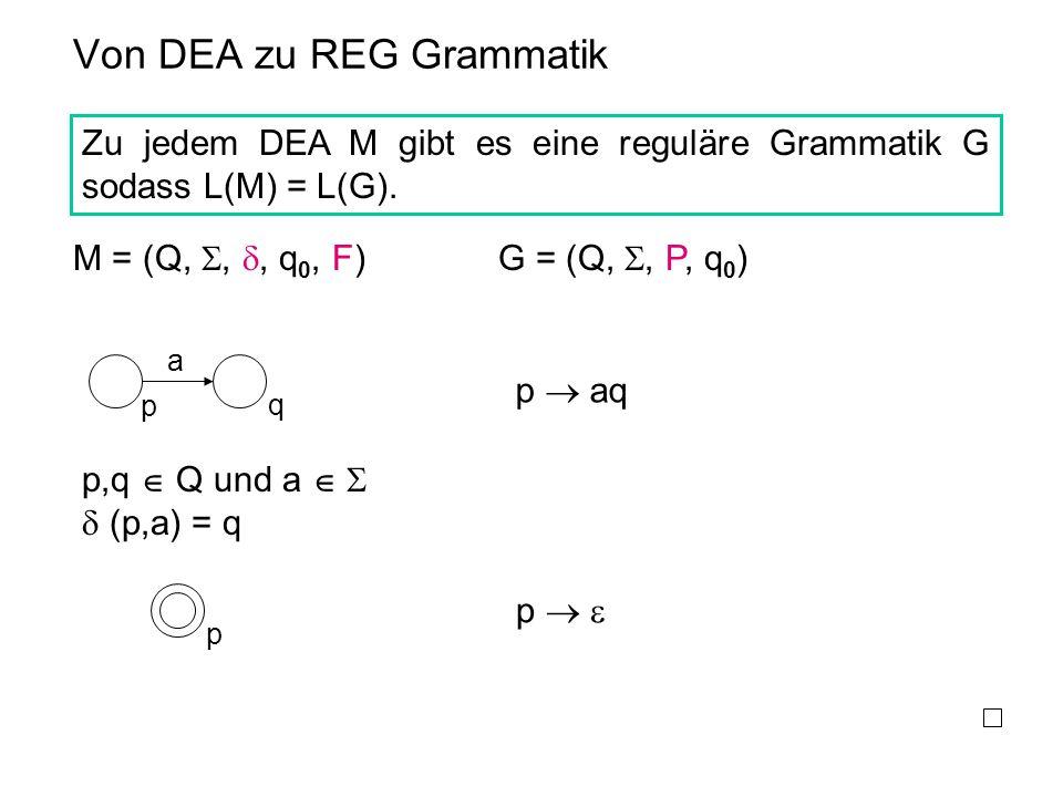 Von DEA zu REG Grammatik