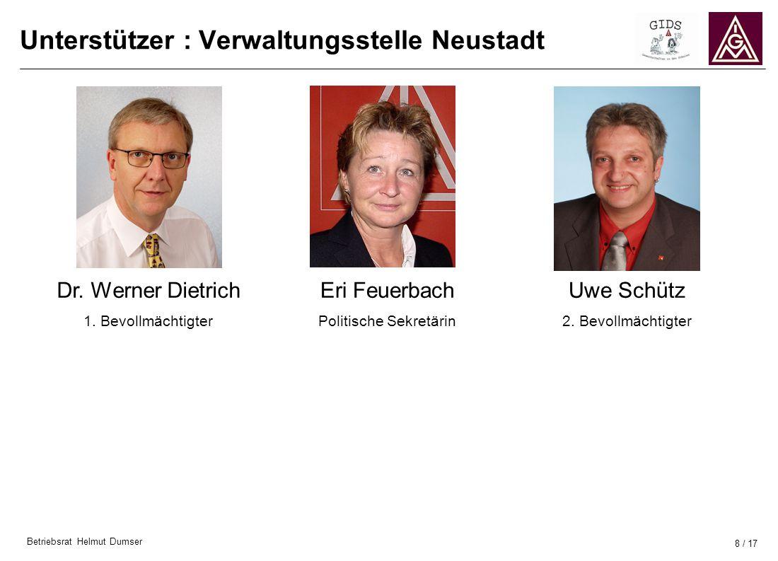 Unterstützer : Verwaltungsstelle Neustadt