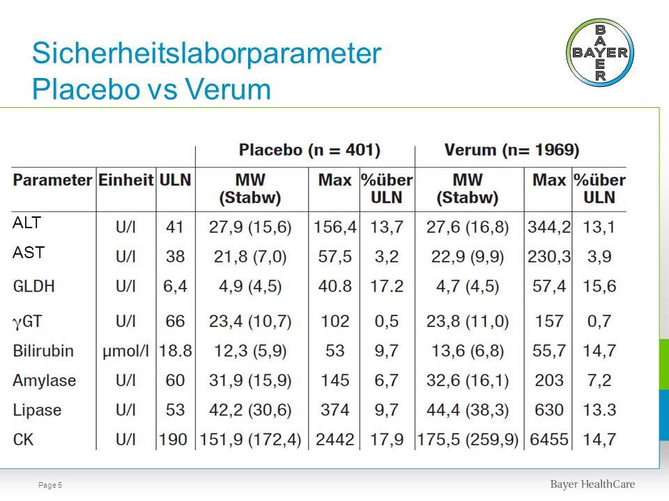 Sicherheitslaborparameter Placebo vs Verum