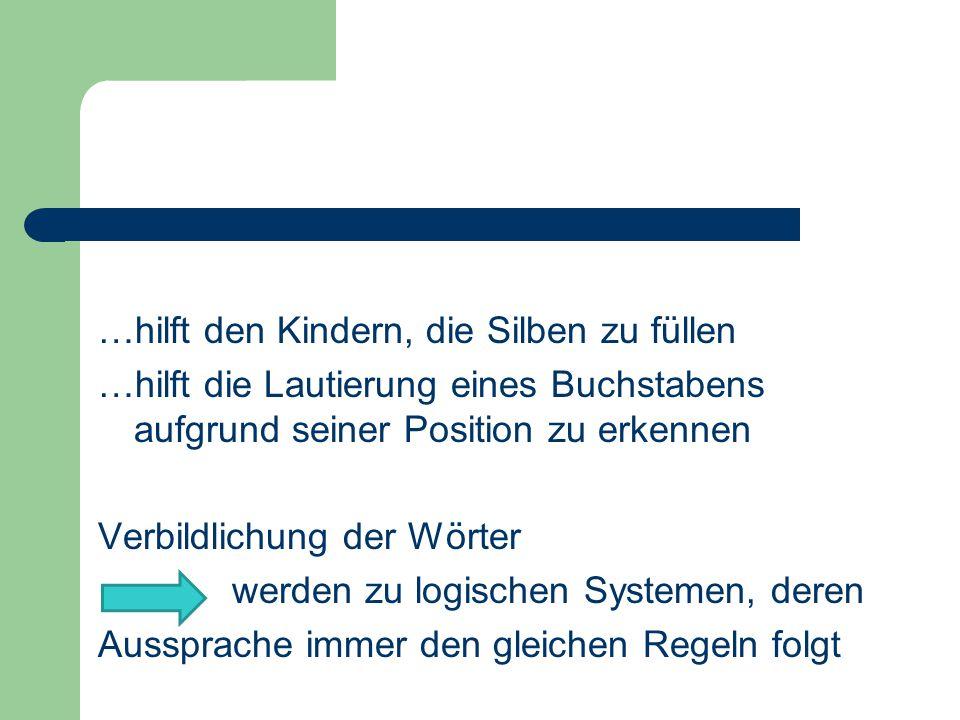 Tolle Mathe Position Arbeitsblatt Bilder - Super Lehrer ...