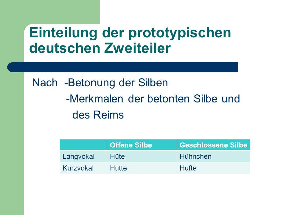 Fein Kurzvokal Arbeitsblatt Zeitgenössisch - Arbeitsblätter für ...