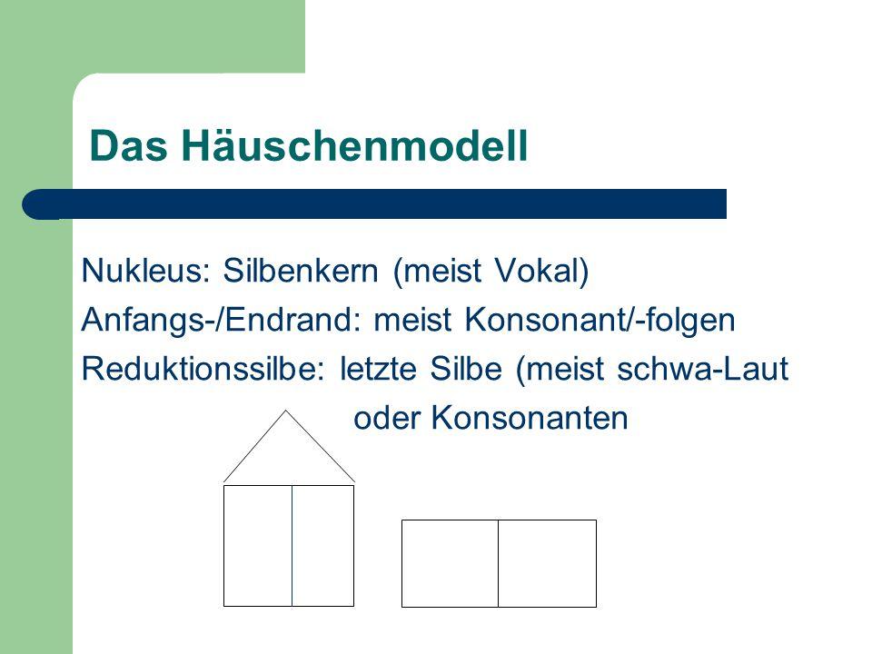 Das Häuschenmodell