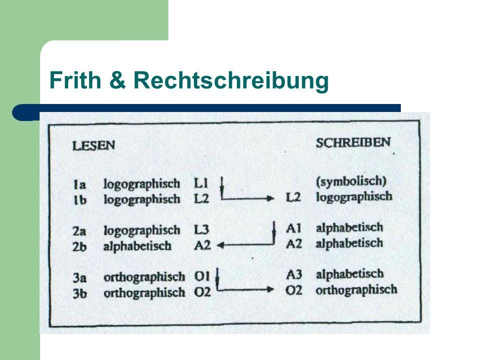 Frith & Rechtschreibung