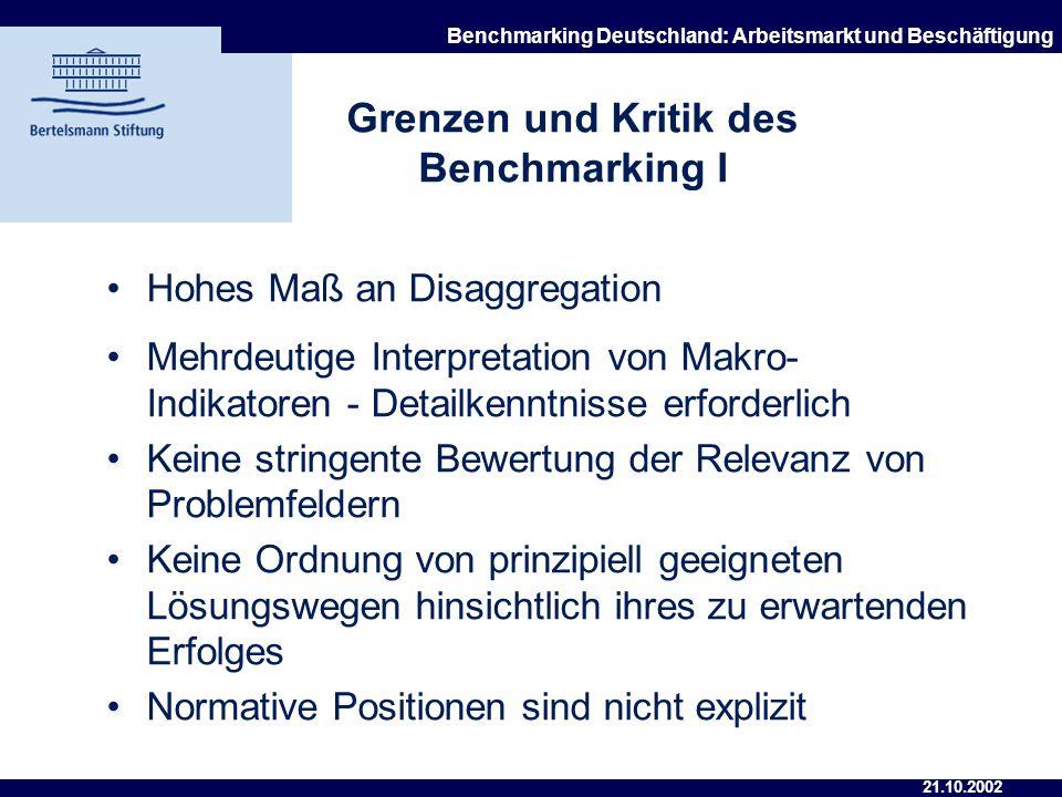 Grenzen und Kritik des Benchmarking I