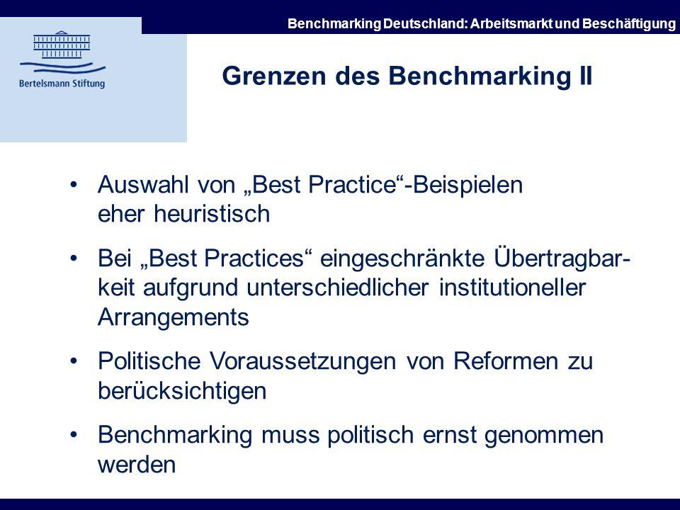 Grenzen des Benchmarking II