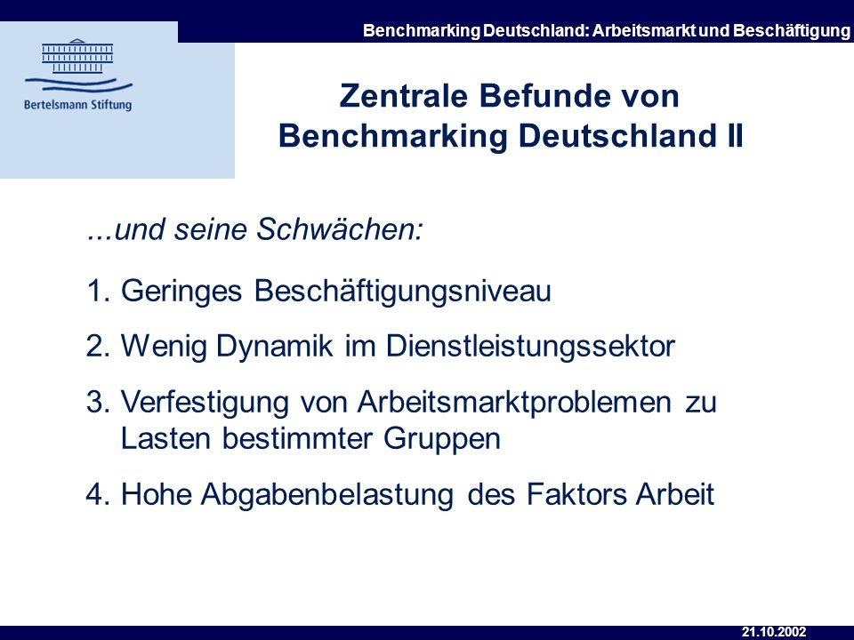 Zentrale Befunde von Benchmarking Deutschland II