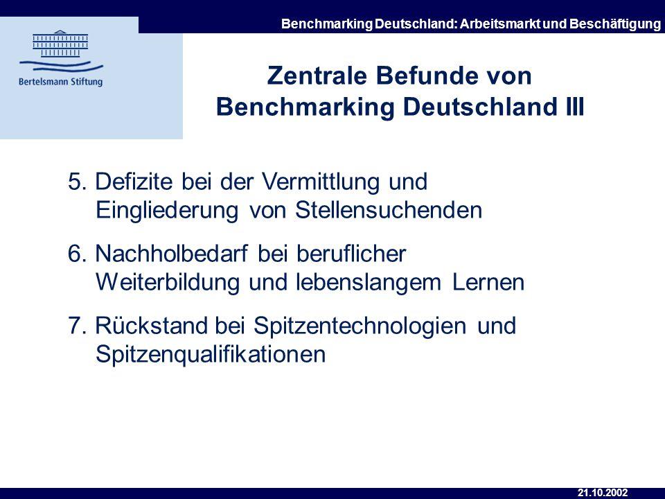 Zentrale Befunde von Benchmarking Deutschland III