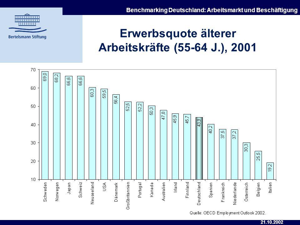 Erwerbsquote älterer Arbeitskräfte (55-64 J.), 2001