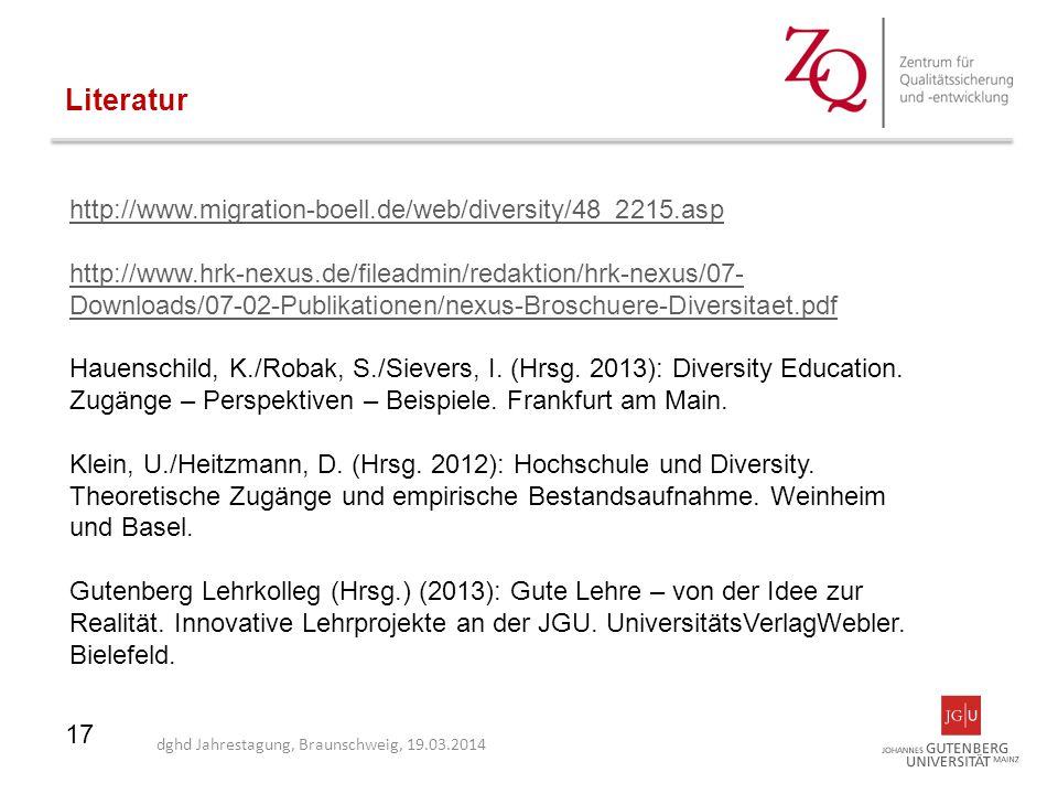 Literatur http://www.migration-boell.de/web/diversity/48_2215.asp
