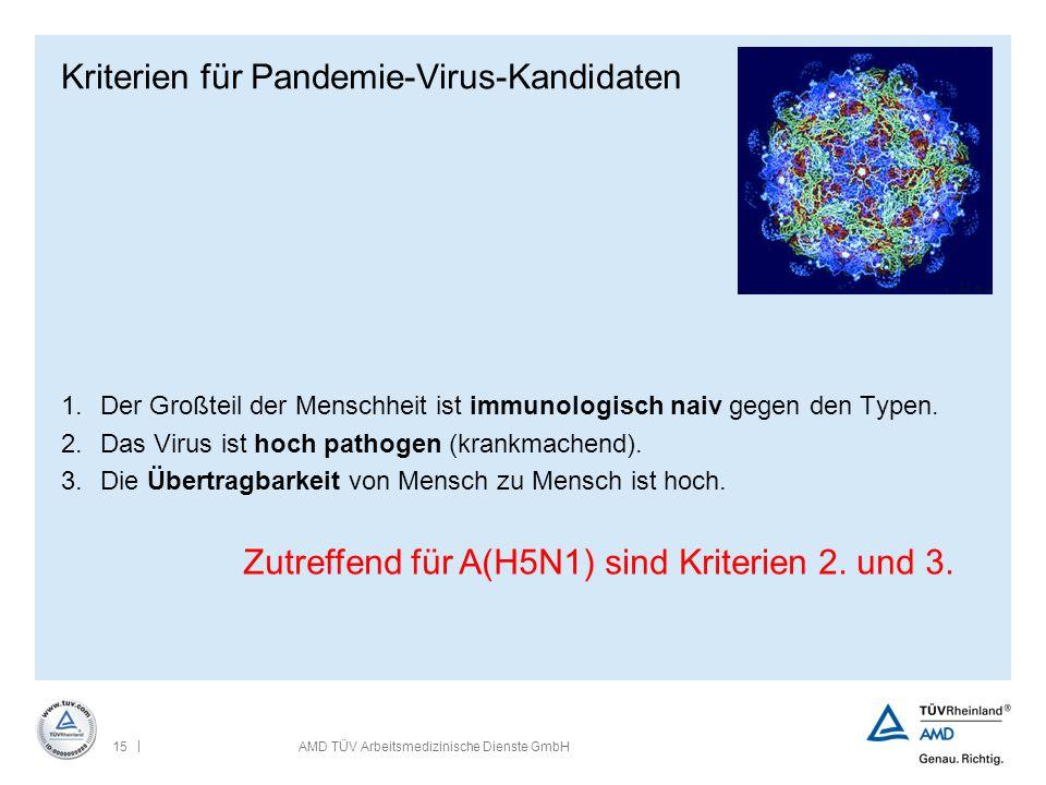 Kriterien für Pandemie-Virus-Kandidaten