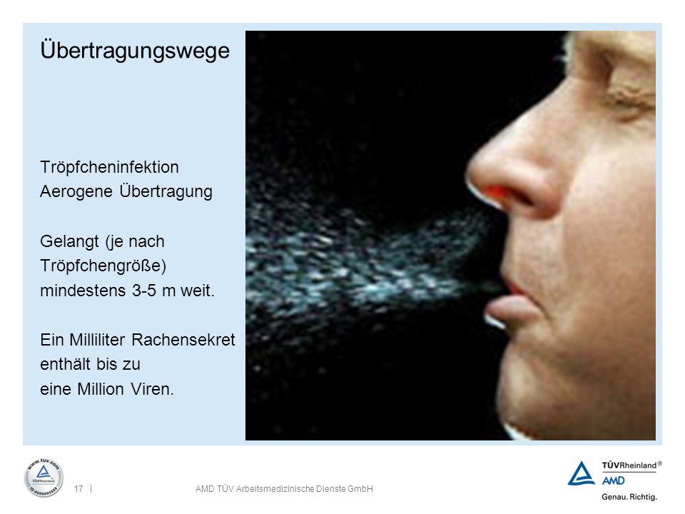 Übertragungswege Tröpfcheninfektion Aerogene Übertragung