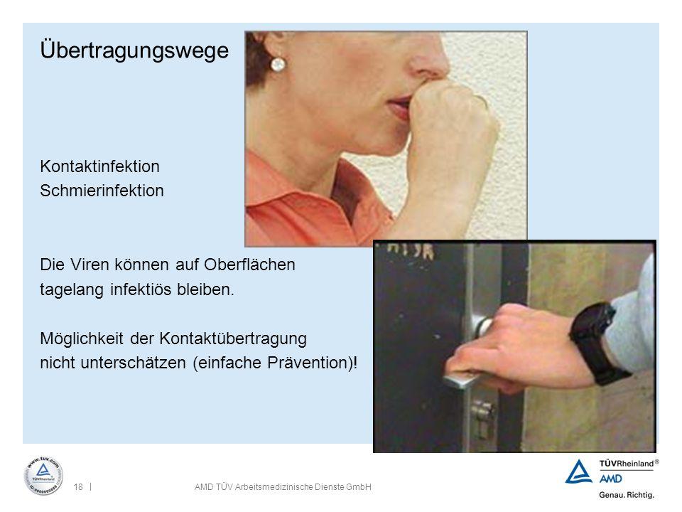 Übertragungswege Kontaktinfektion Schmierinfektion