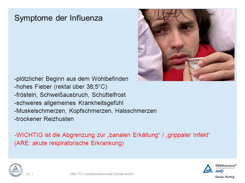 Symptome der Influenza