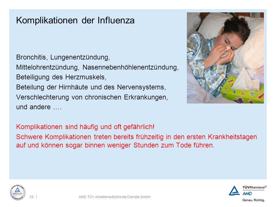Komplikationen der Influenza