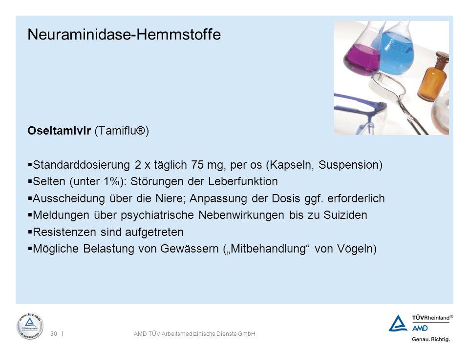 Neuraminidase-Hemmstoffe