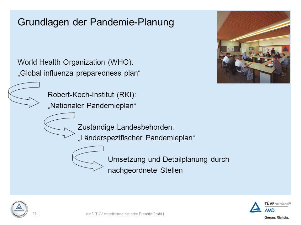 Grundlagen der Pandemie-Planung