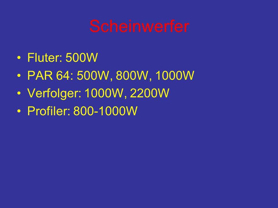 Scheinwerfer Fluter: 500W PAR 64: 500W, 800W, 1000W