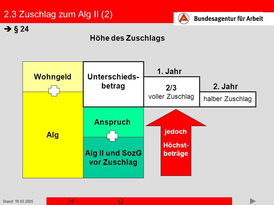 2.3 Zuschlag zum Alg II (2)  § 24 Höhe des Zuschlags Wohngeld